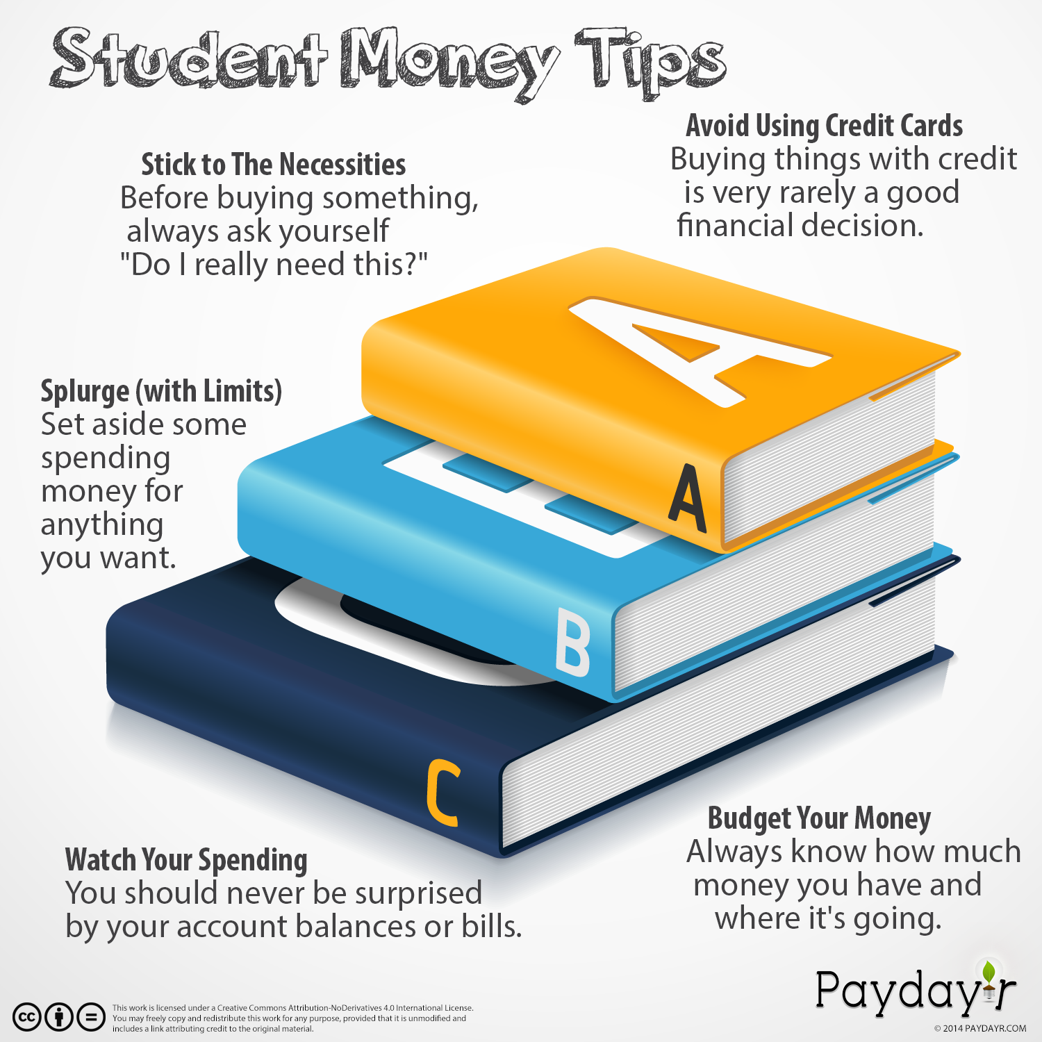 Student Money Tips